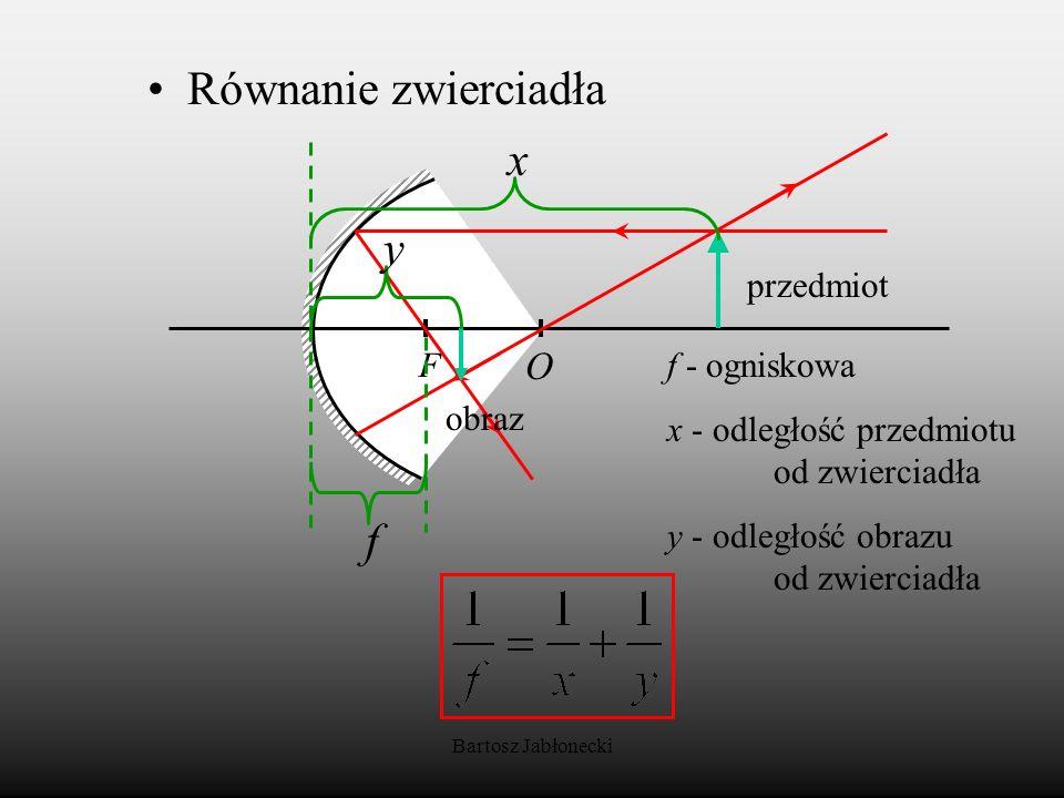 Równanie zwierciadła x y f O F przedmiot obraz f - ogniskowa