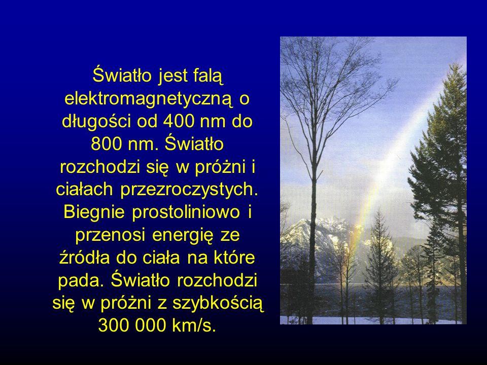 Światło jest falą elektromagnetyczną o długości od 400 nm do 800 nm