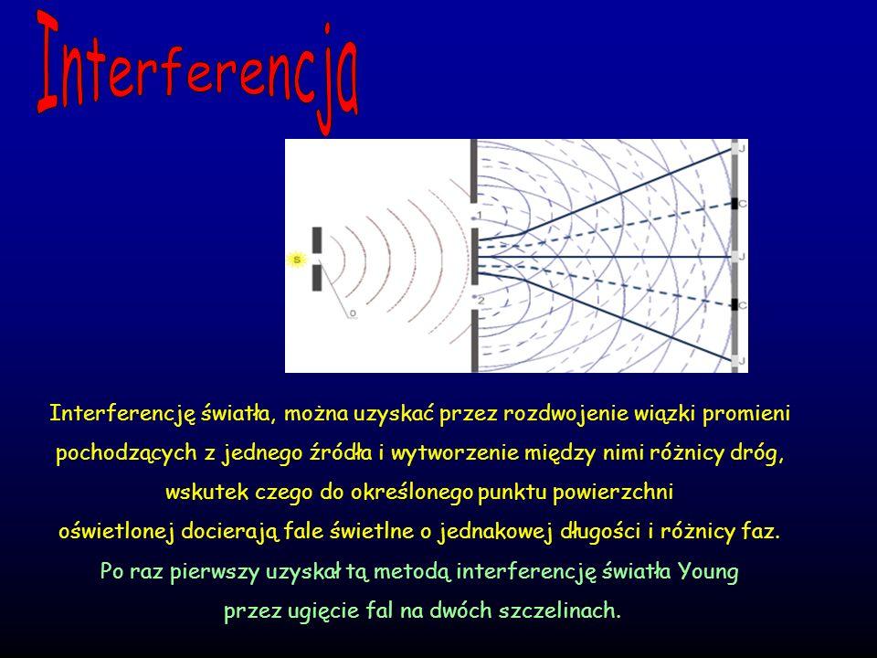 Interferencja Interferencję światła, można uzyskać przez rozdwojenie wiązki promieni.