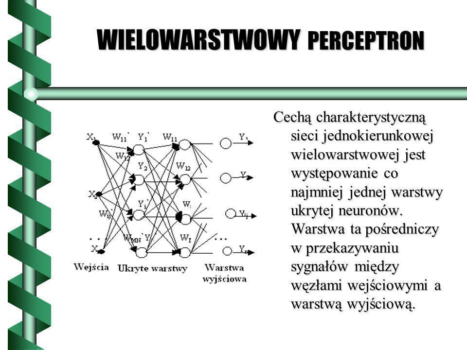 WIELOWARSTWOWY PERCEPTRON