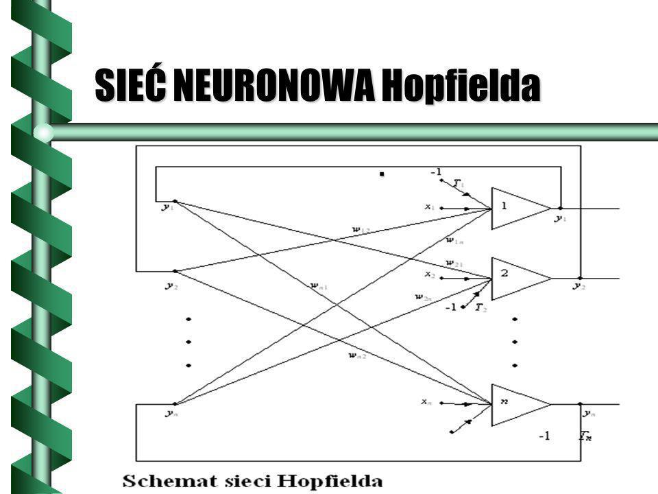 SIEĆ NEURONOWA Hopfielda