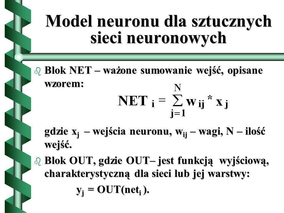 Model neuronu dla sztucznych sieci neuronowych