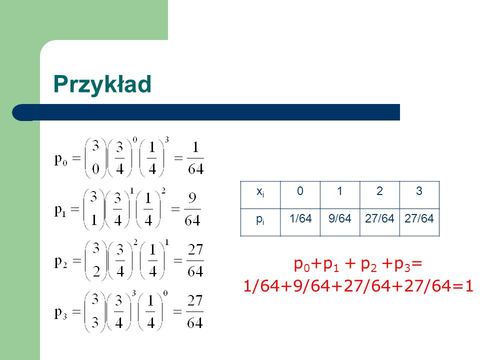 Przykład p0+p1 + p2 +p3= 1/64+9/64+27/64+27/64=1 xi 1 2 3 pi 1/64 9/64