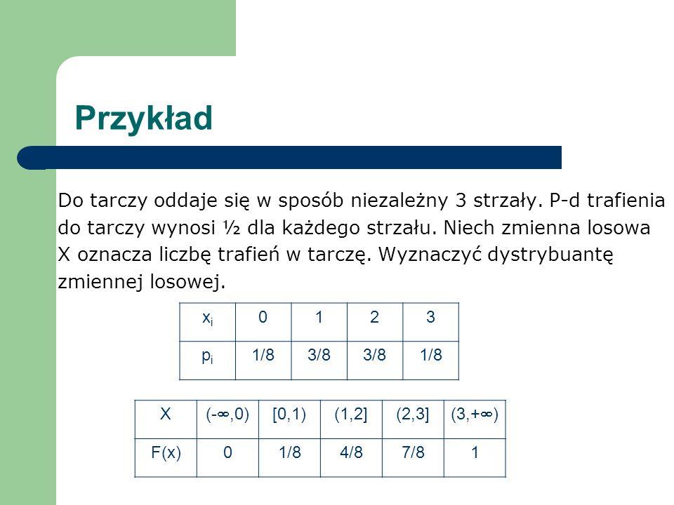 Przykład Do tarczy oddaje się w sposób niezależny 3 strzały. P-d trafienia. do tarczy wynosi ½ dla każdego strzału. Niech zmienna losowa.