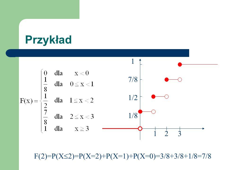 Przykład 1 2 3 1 7/8 1/2 1/8 F(2)=P(X2)=P(X=2)+P(X=1)+P(X=0)=3/8+3/8+1/8=7/8