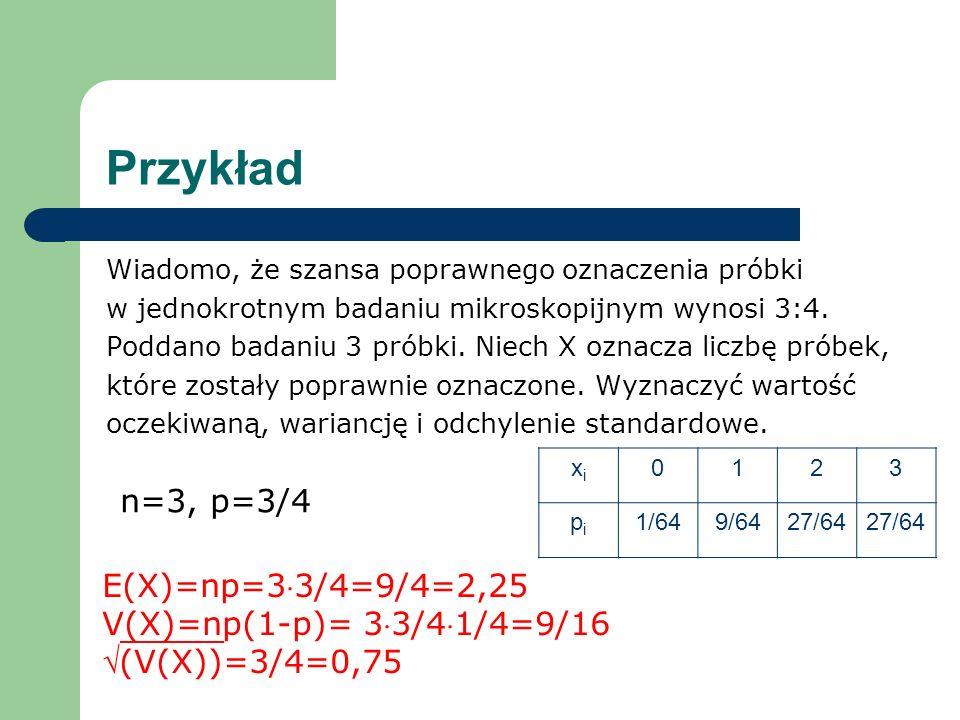 Przykład n=3, p=3/4 E(X)=np=33/4=9/4=2,25