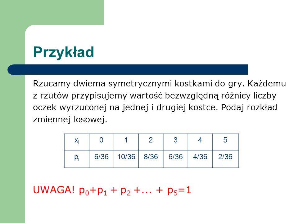 Przykład UWAGA! p0+p1 + p2 +... + p5=1