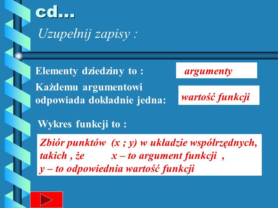 cd... Uzupełnij zapisy : Elementy dziedziny to : argumenty