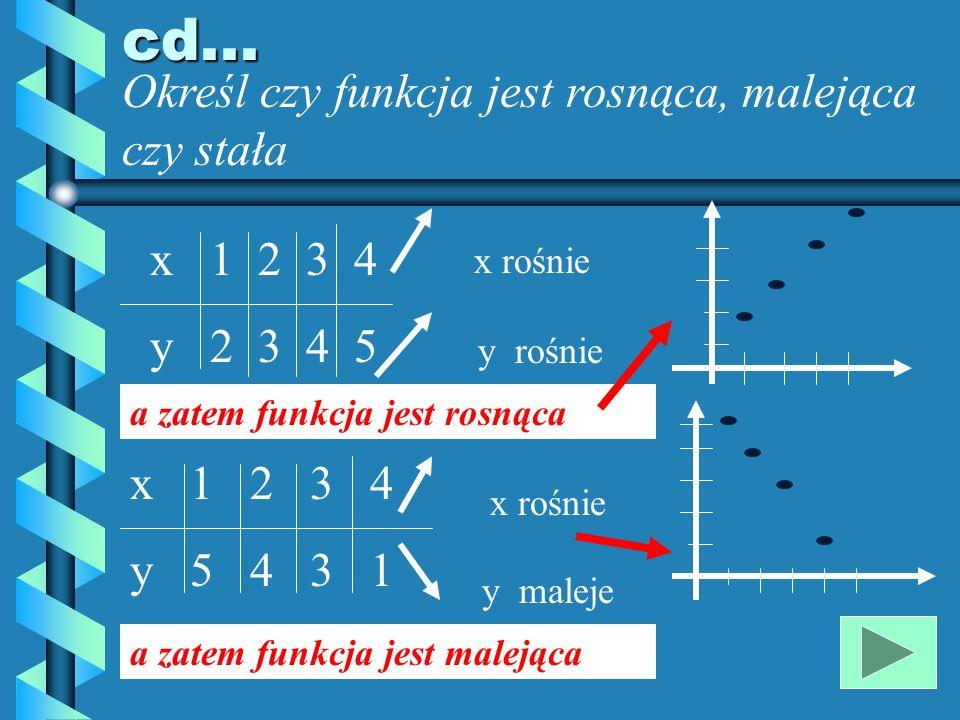 cd... Określ czy funkcja jest rosnąca, malejąca czy stała x 1 2 3 4