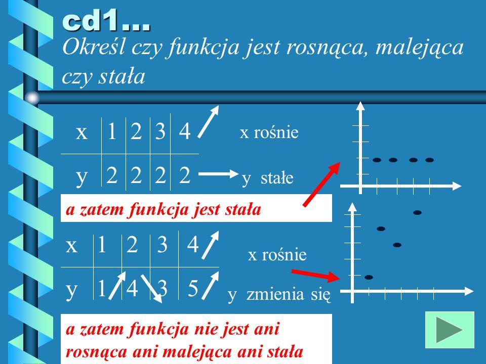 cd1... Określ czy funkcja jest rosnąca, malejąca czy stała x 1 2 3 4