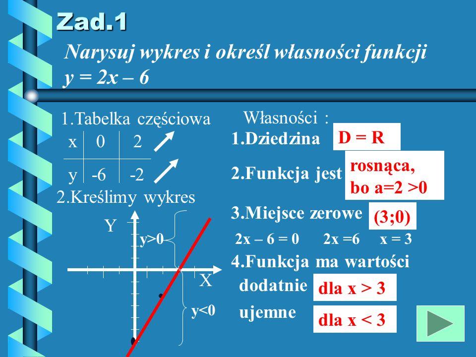 Zad.1 Narysuj wykres i określ własności funkcji y = 2x – 6