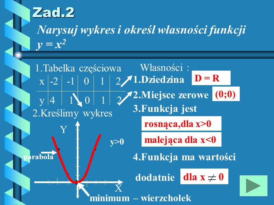 Zad.2 Narysuj wykres i określ własności funkcji y = x2