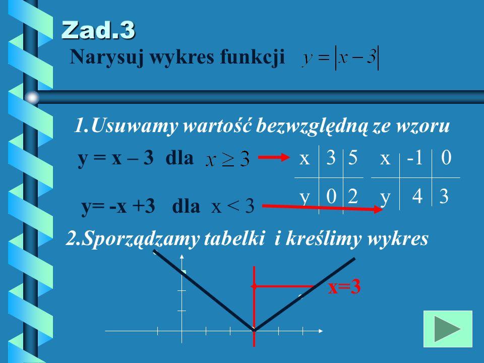 y= -x +3 dla x < 3 Zad.3 Narysuj wykres funkcji