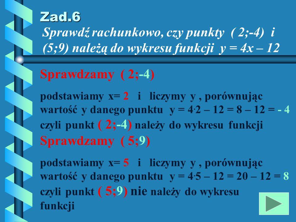 Zad.6 Sprawdź rachunkowo, czy punkty ( 2;-4) i (5;9) należą do wykresu funkcji y = 4x – 12. Sprawdzamy ( 2;-4)