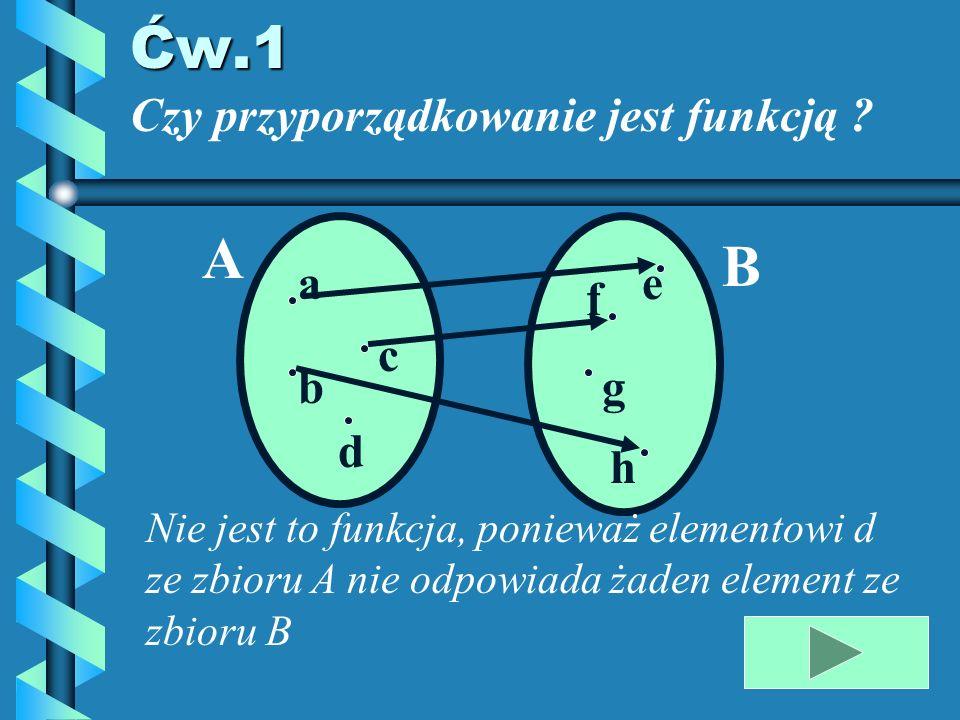 Ćw.1 A B Czy przyporządkowanie jest funkcją a e f c b g d h