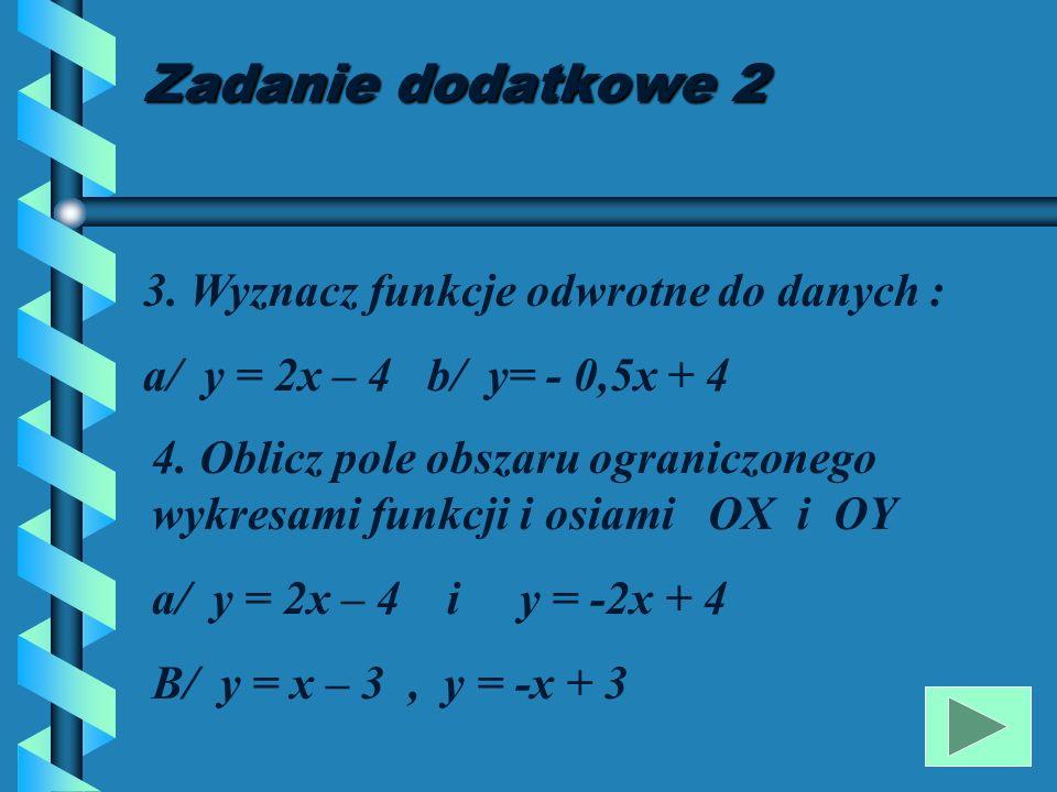 Zadanie dodatkowe 2 3. Wyznacz funkcje odwrotne do danych :