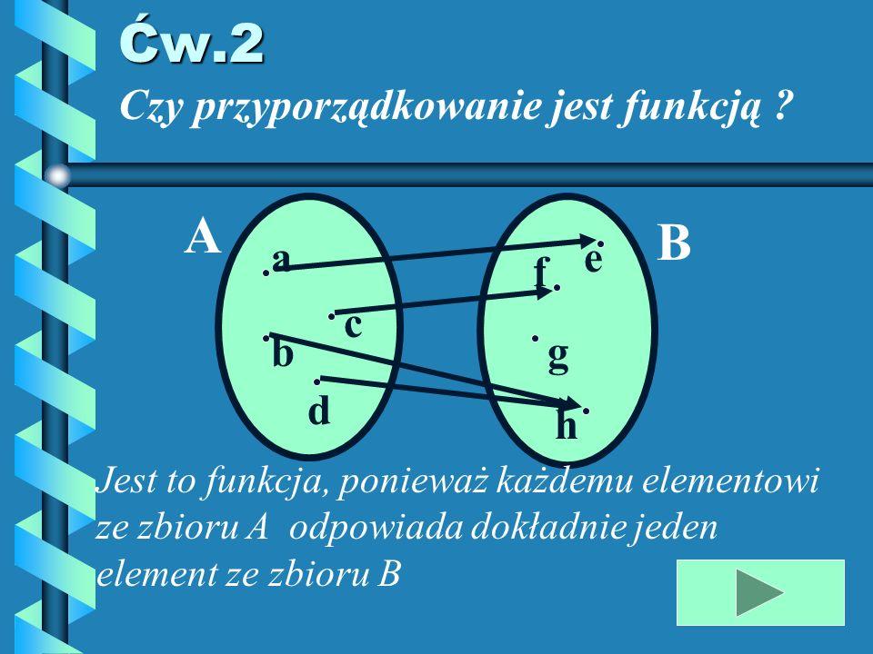 Ćw.2 A B Czy przyporządkowanie jest funkcją a e f c b g d h