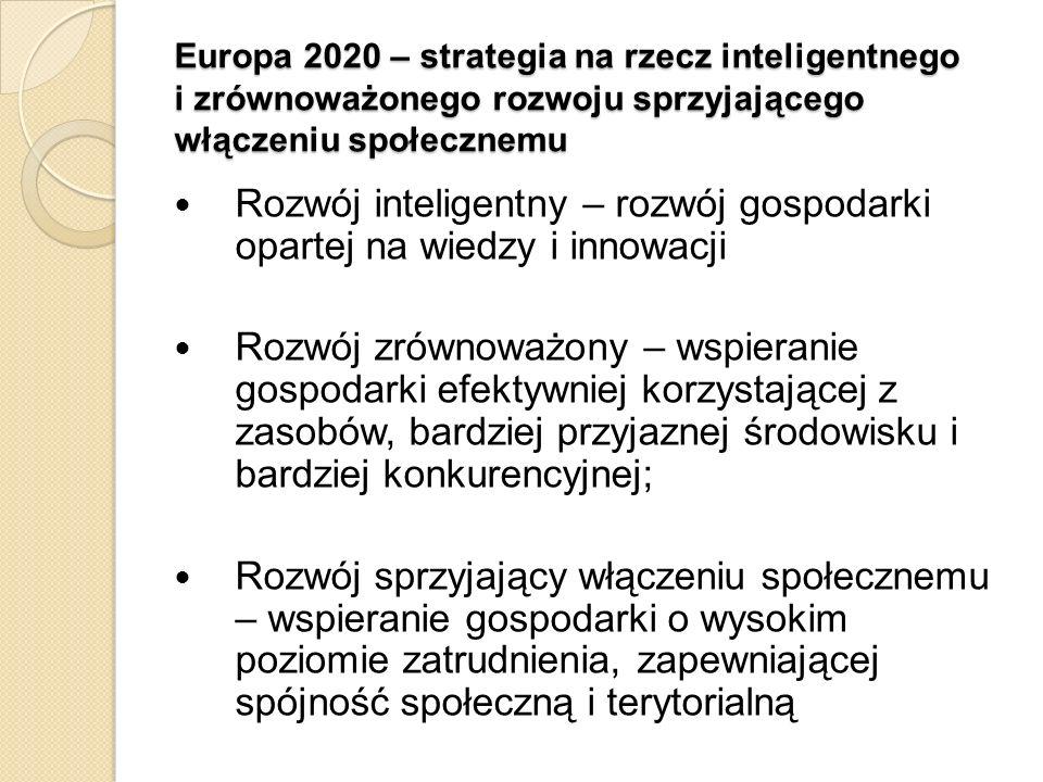 Rozwój inteligentny – rozwój gospodarki opartej na wiedzy i innowacji