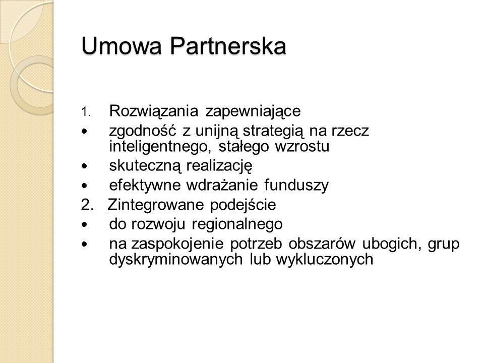 Umowa Partnerska Rozwiązania zapewniające