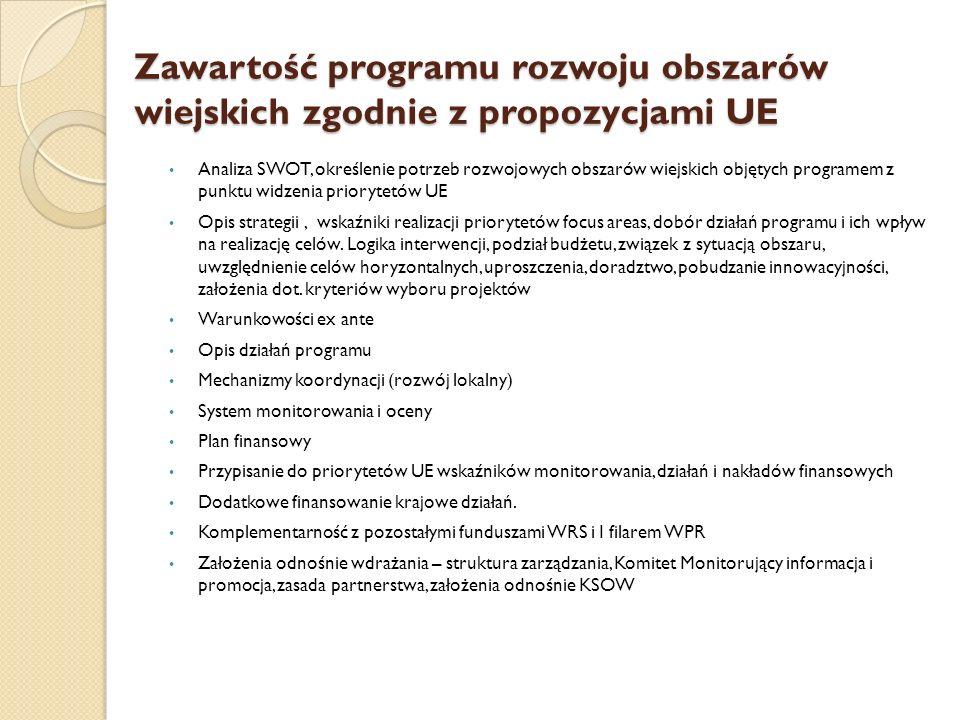 Zawartość programu rozwoju obszarów wiejskich zgodnie z propozycjami UE