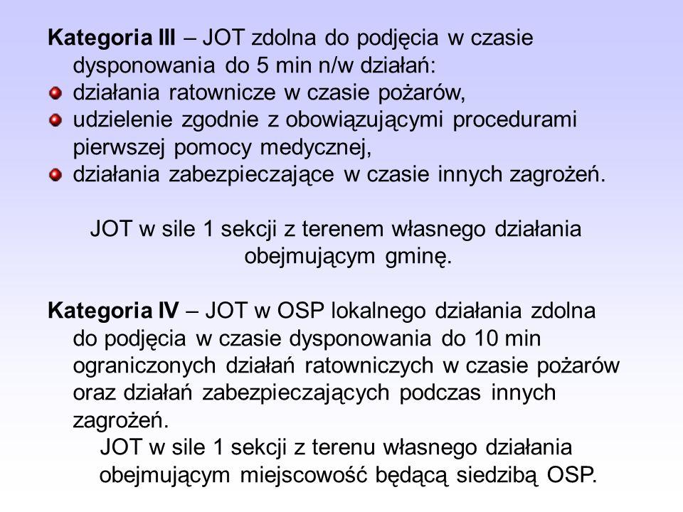 JOT w sile 1 sekcji z terenem własnego działania obejmującym gminę.