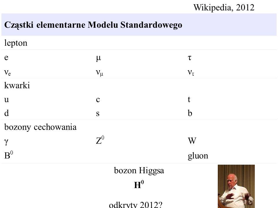 Wikipedia, 2012 Cząstki elementarne Modelu Standardowego. lepton. e. μ. τ. νe. νμ. ντ. kwarki.