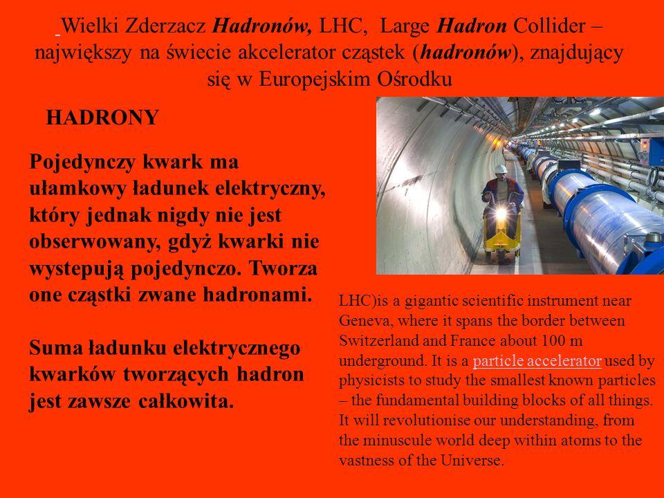 Wielki Zderzacz Hadronów, LHC, Large Hadron Collider – największy na świecie akcelerator cząstek (hadronów), znajdujący się w Europejskim Ośrodku