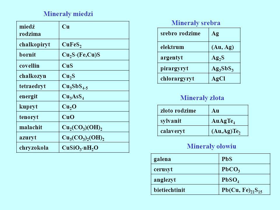 Minerały miedzi Minerały srebra Minerały złota Minerały ołowiu