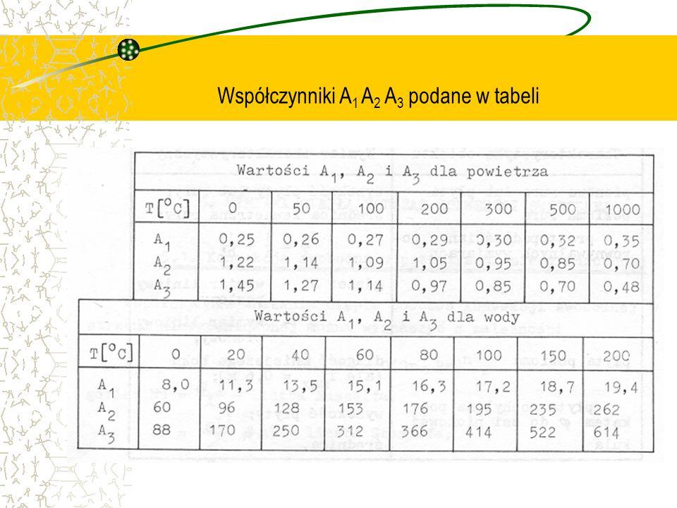 Współczynniki A1 A2 A3 podane w tabeli