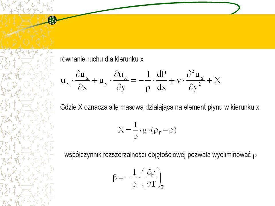równanie ruchu dla kierunku x