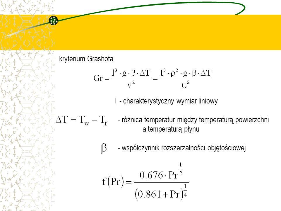 kryterium Grashofa l - charakterystyczny wymiar liniowy. - różnica temperatur między temperaturą powierzchni.