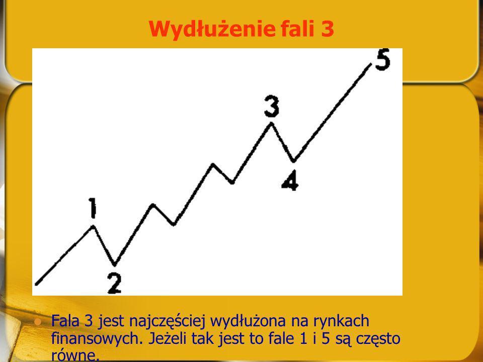 Wydłużenie fali 3 Fala 3 jest najczęściej wydłużona na rynkach finansowych.