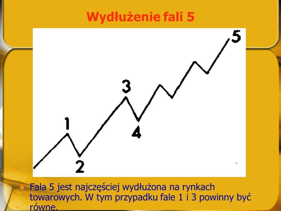 Wydłużenie fali 5 Fala 5 jest najczęściej wydłużona na rynkach towarowych.