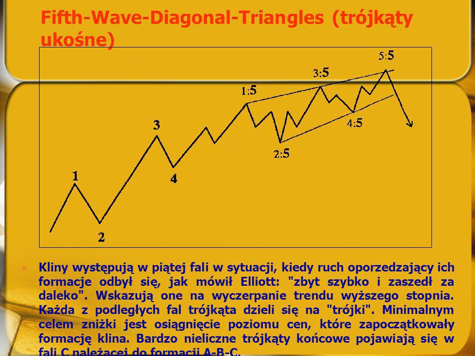Fifth-Wave-Diagonal-Triangles (trójkąty ukośne)