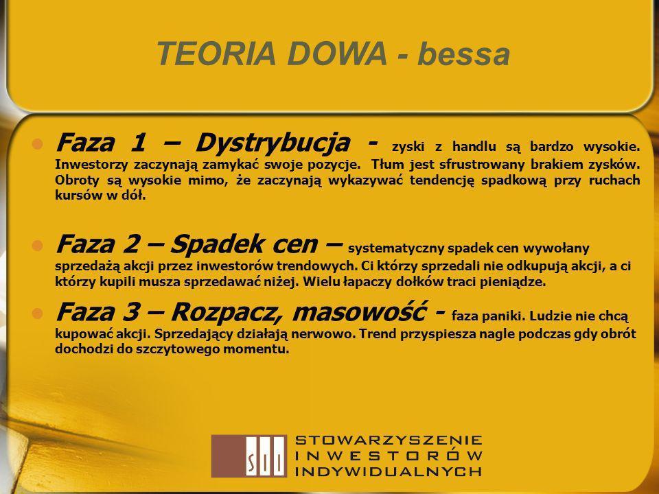 TEORIA DOWA - bessa