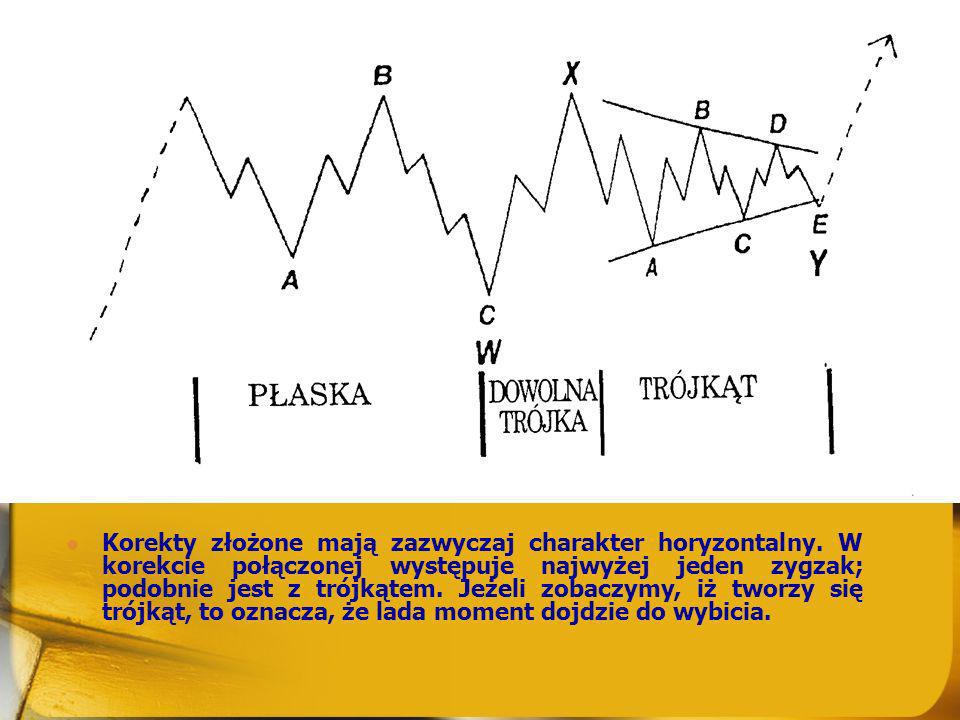 Korekty złożone mają zazwyczaj charakter horyzontalny
