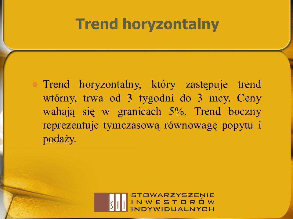 Trend horyzontalny