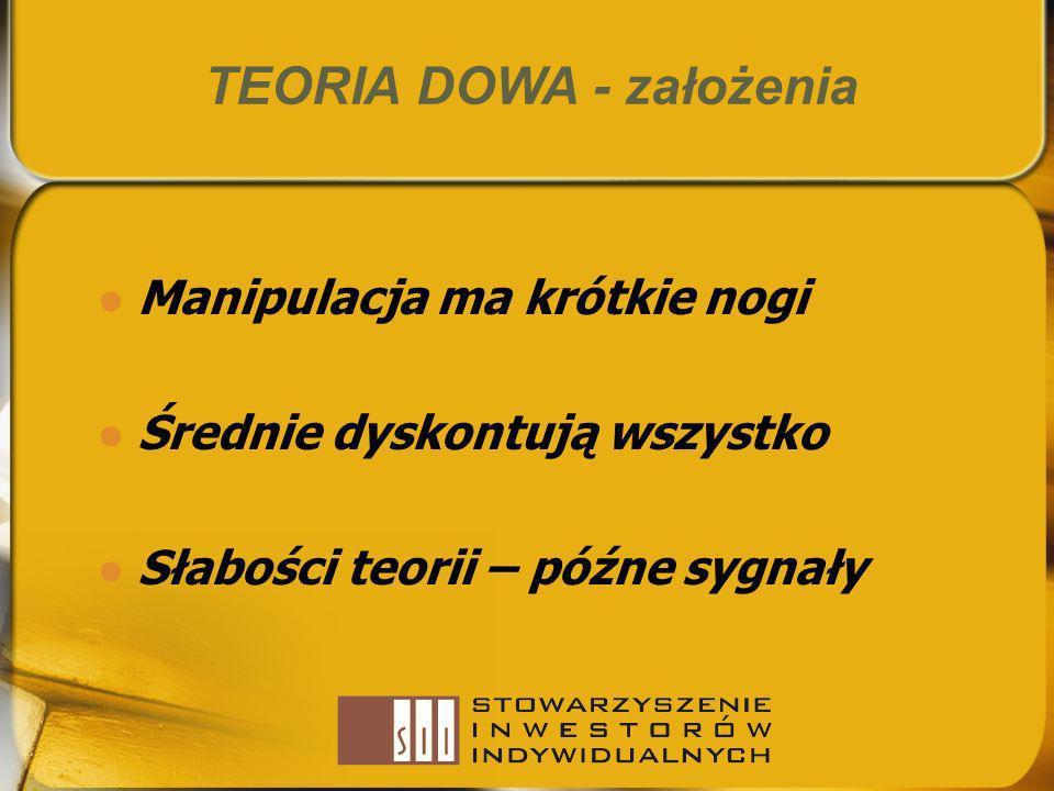 TEORIA DOWA - założenia