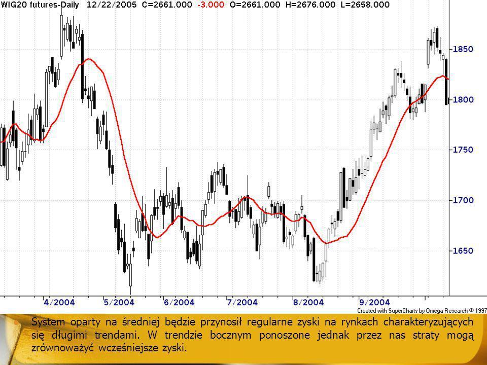 System oparty na średniej będzie przynosił regularne zyski na rynkach charakteryzujących się długimi trendami.