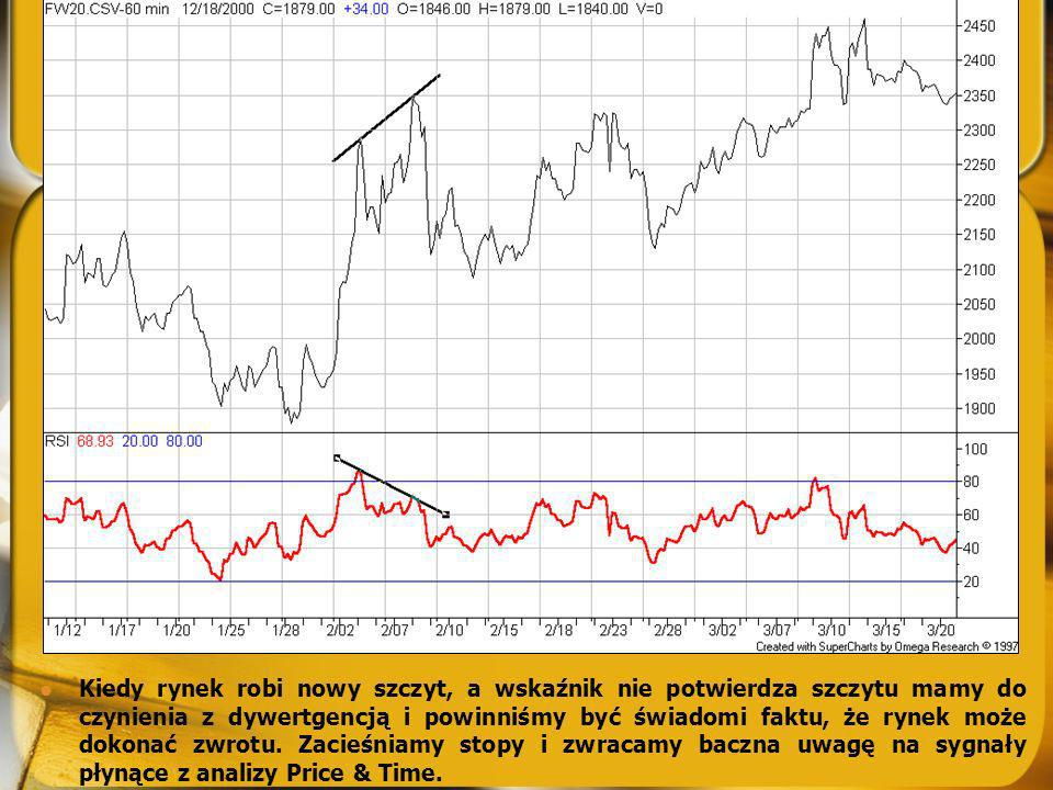 Kiedy rynek robi nowy szczyt, a wskaźnik nie potwierdza szczytu mamy do czynienia z dywertgencją i powinniśmy być świadomi faktu, że rynek może dokonać zwrotu.