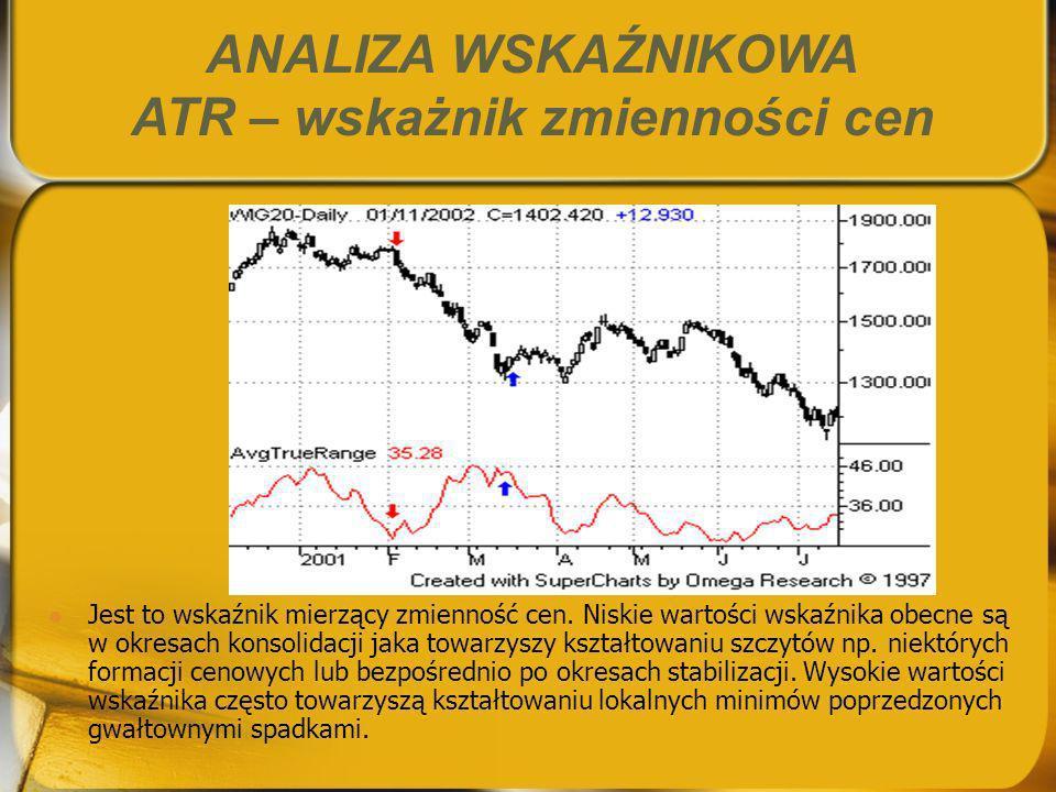 ANALIZA WSKAŹNIKOWA ATR – wskażnik zmienności cen