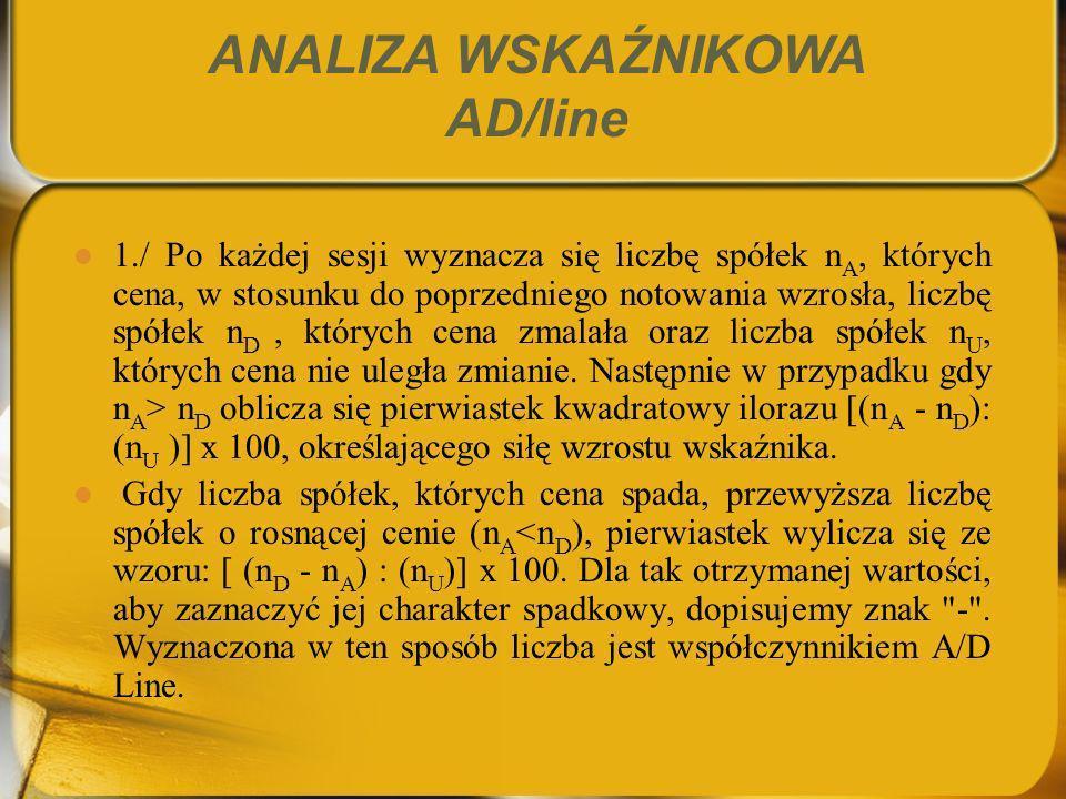 ANALIZA WSKAŹNIKOWA AD/line