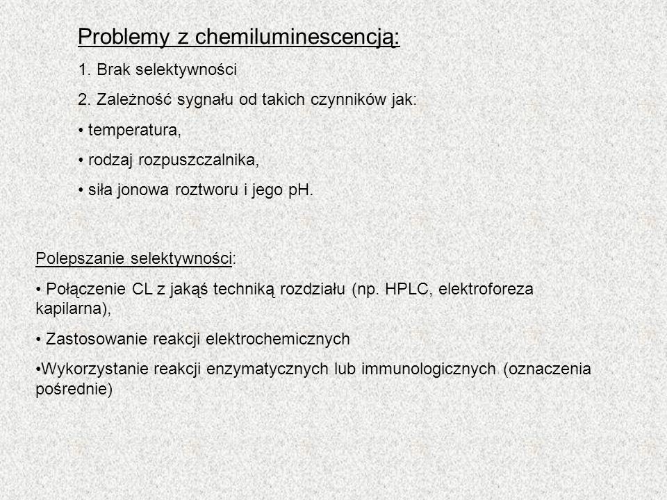 Problemy z chemiluminescencją: