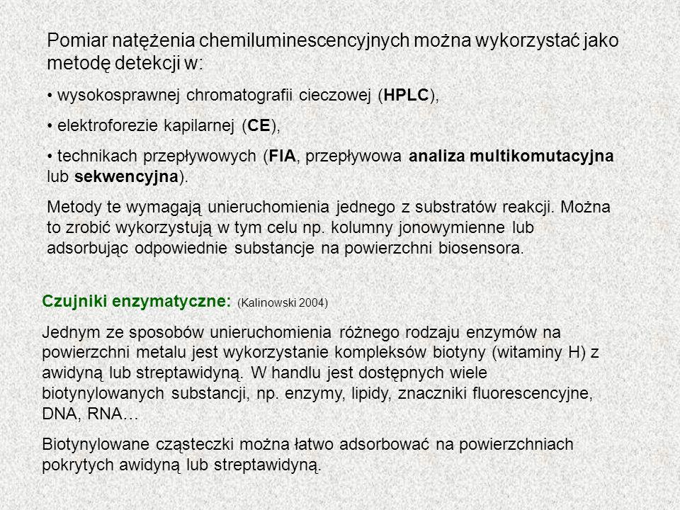 Pomiar natężenia chemiluminescencyjnych można wykorzystać jako metodę detekcji w: