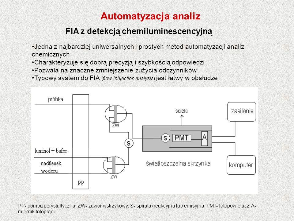 FIA z detekcją chemiluminescencyjną