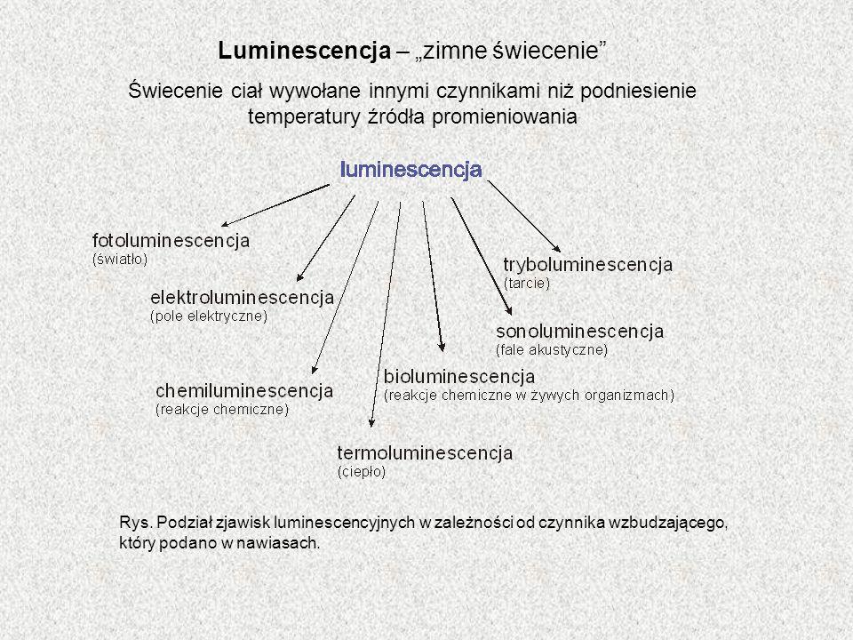 """Luminescencja – """"zimne świecenie"""