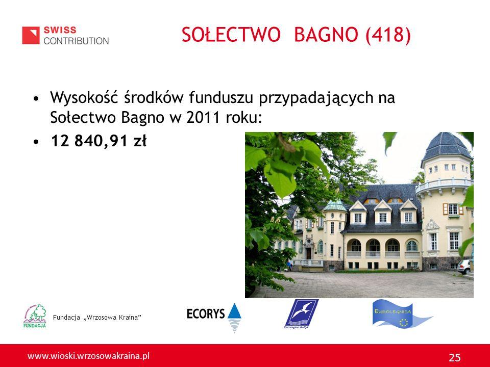 SOŁECTWO BAGNO (418) Wysokość środków funduszu przypadających na Sołectwo Bagno w 2011 roku: 12 840,91 zł.