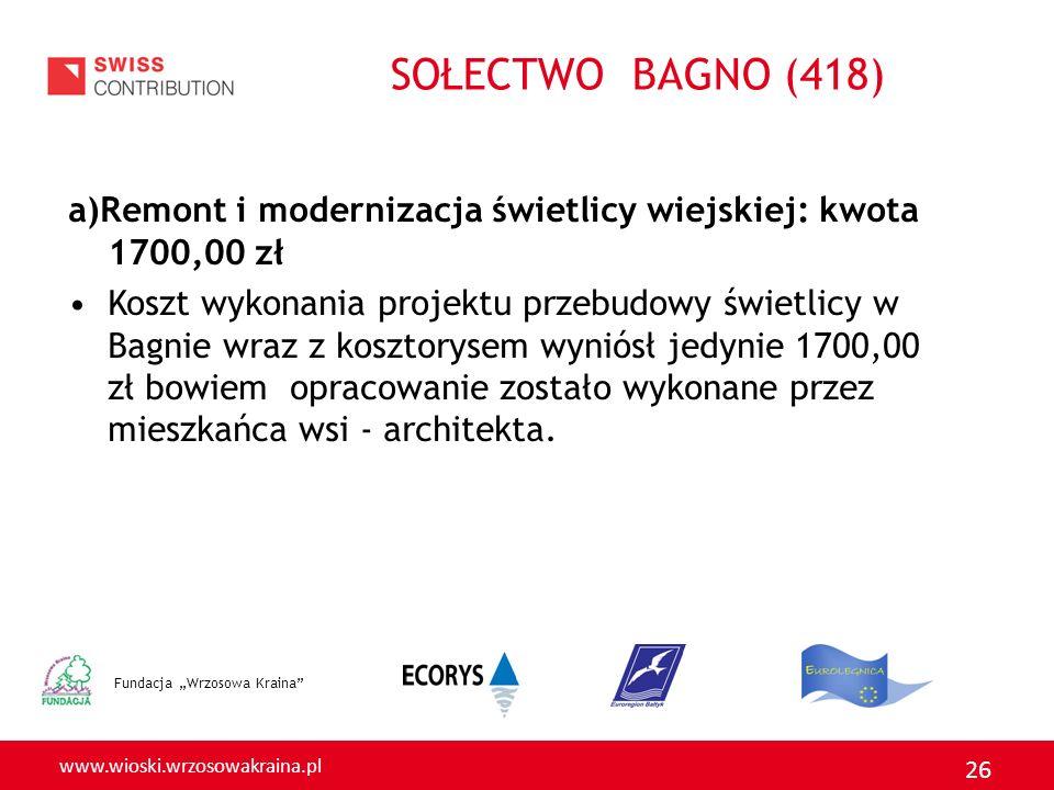 SOŁECTWO BAGNO (418) a)Remont i modernizacja świetlicy wiejskiej: kwota 1700,00 zł.