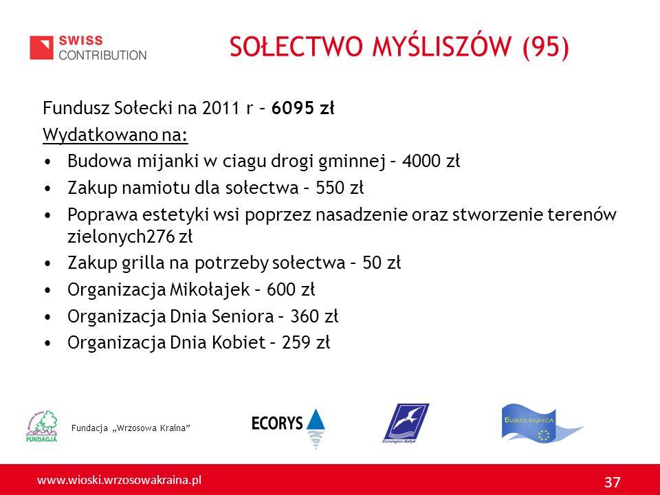 SOŁECTWO MYŚLISZÓW (95) Fundusz Sołecki na 2011 r – 6095 zł