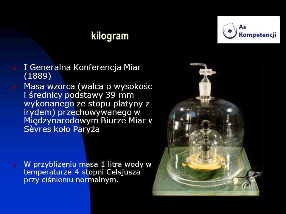 kilogram I Generalna Konferencja Miar (1889)